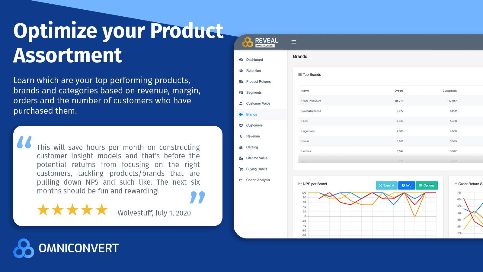 optimize product assortment