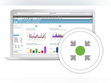 QlikView Software - Integrate with other apps
