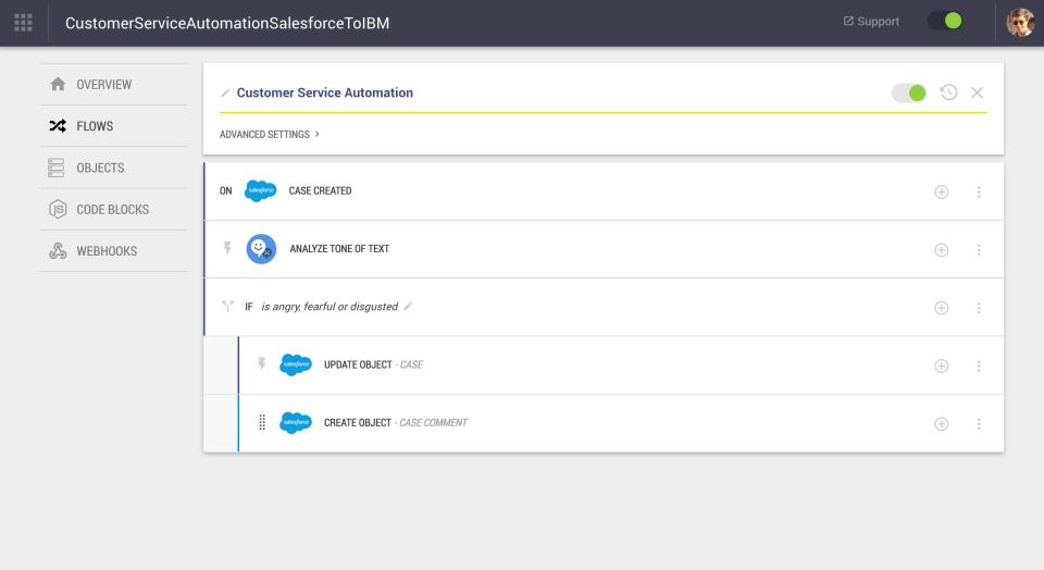 Stamplay screenshot: Visual workflow editor