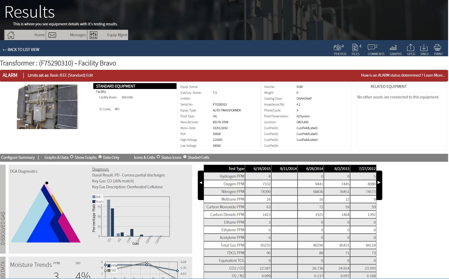 SiteLine Software - Equipment report