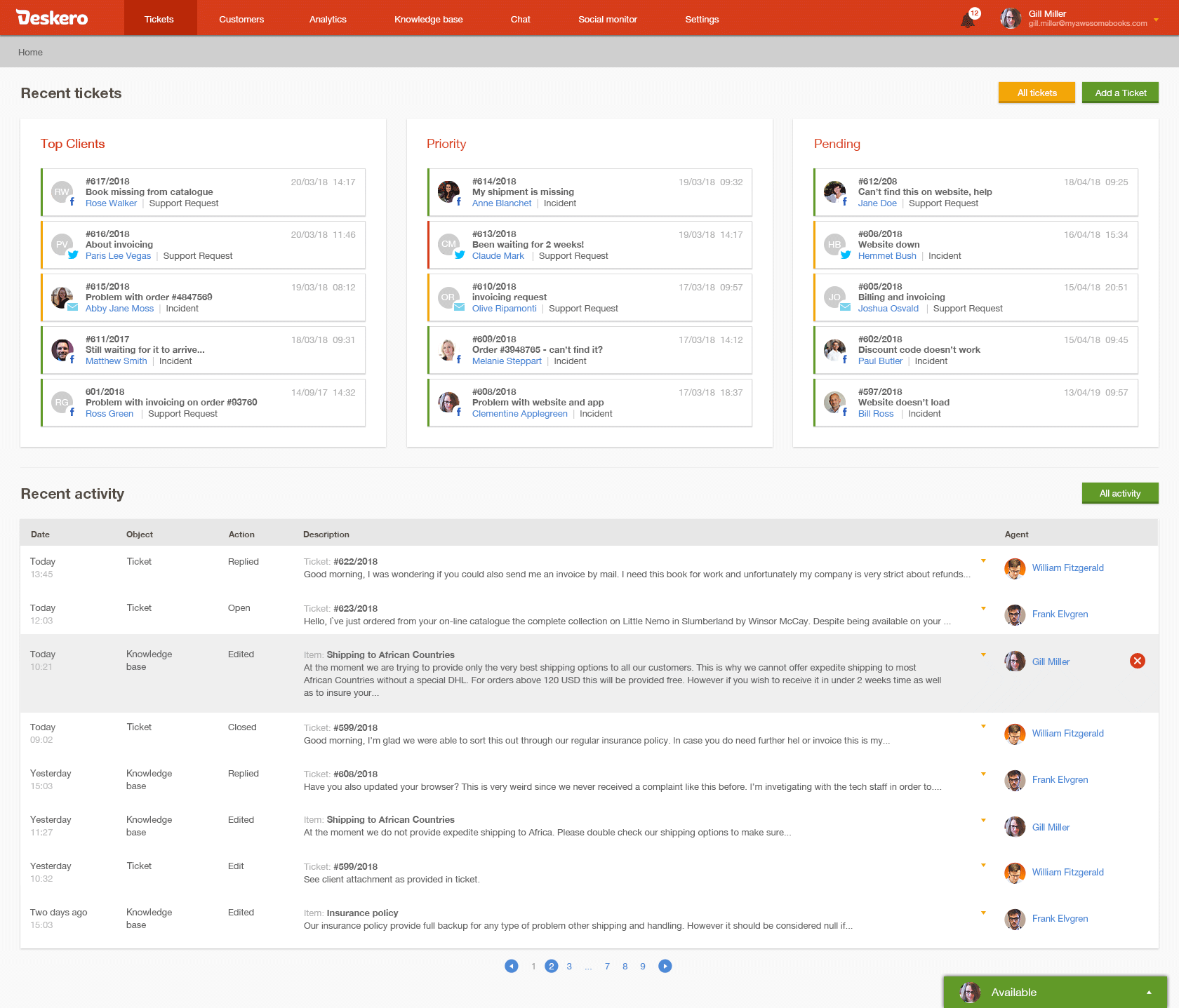 Dashboard view allows you to see at a glance tickets that need immediate attention