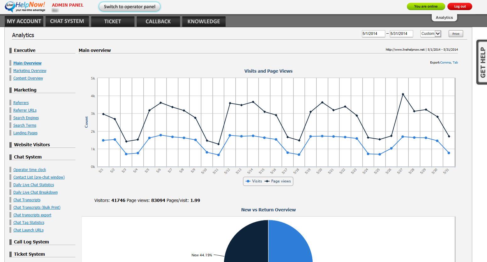 LiveHelpNow analytics reports screenshot