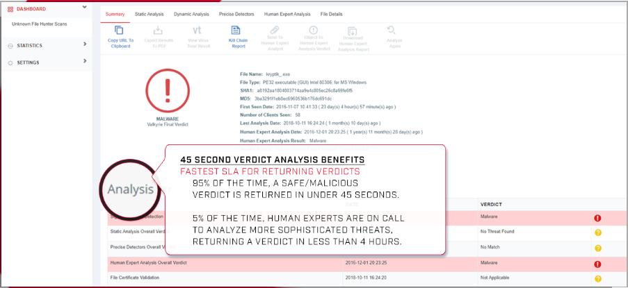 Advanced Endpoint Protection malware dashboard screenshot