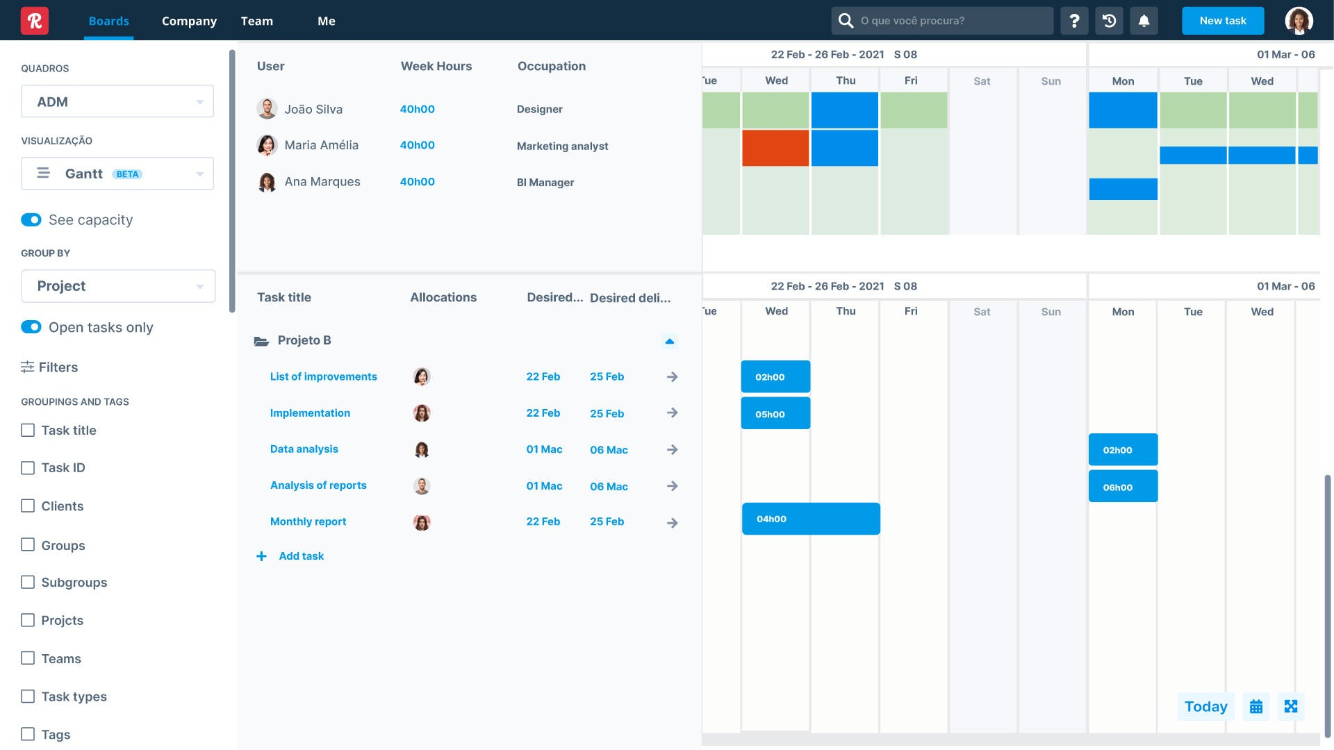 With an interactive Gantt view, you will be able to determine whether or not a person has availability for new demands in a visual and simple way.