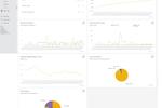 Sotrender screenshot: Sotrender charts