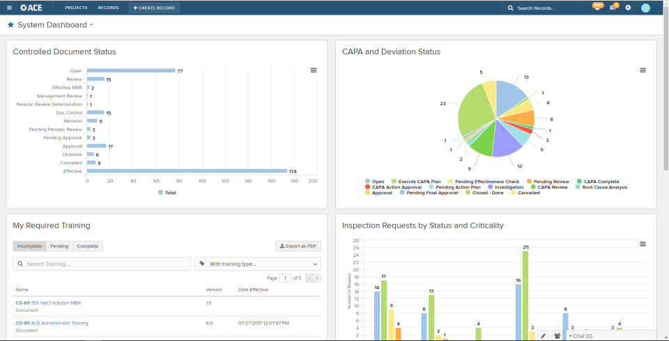 Adaptive Compliance Engine (ACE) screenshot: Adaptive Compliance Engine (ACE) dashboard