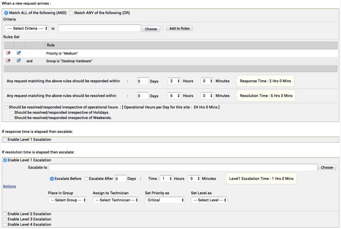 ManageEngine ServiceDesk Plus Software - Service level agreement