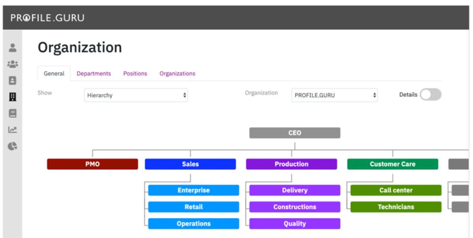 PROFILE.GURU Software - 1