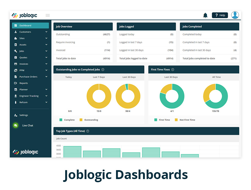 DASHBOARDS & REPORTING:  - Data visualisation - Management reporting - Customer reporting