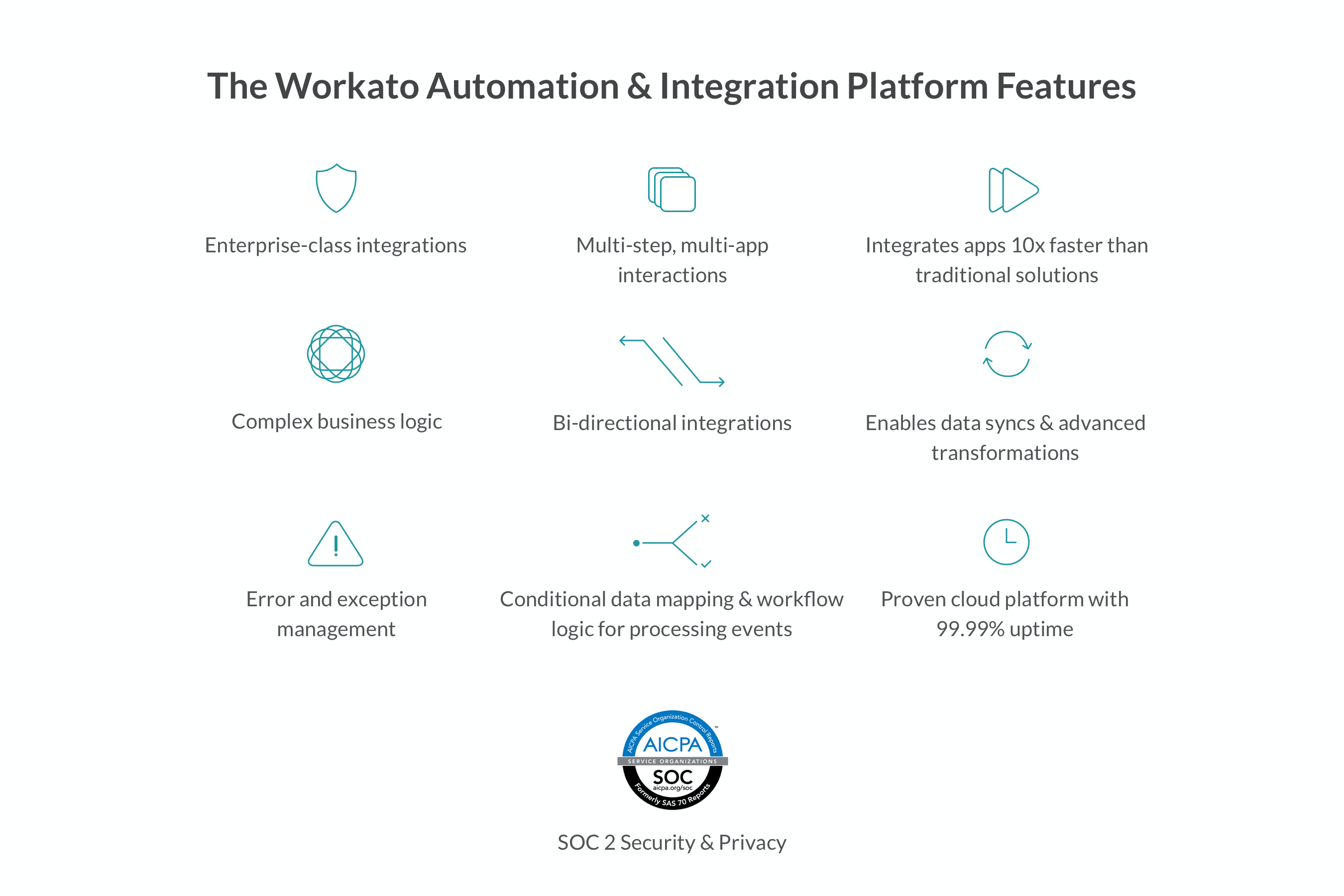 Workato Enterprise-Class Features