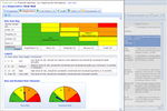 ProcessGene GRC Software Suite screenshot: Risk Heat-Map