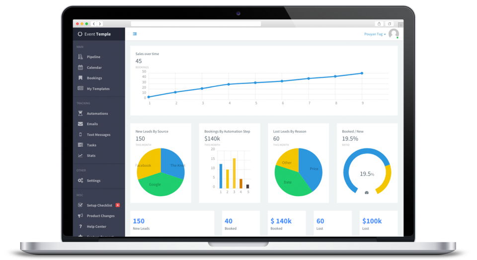 Lead and sales tracking