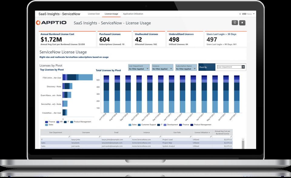 Apptio Platform Software - 2