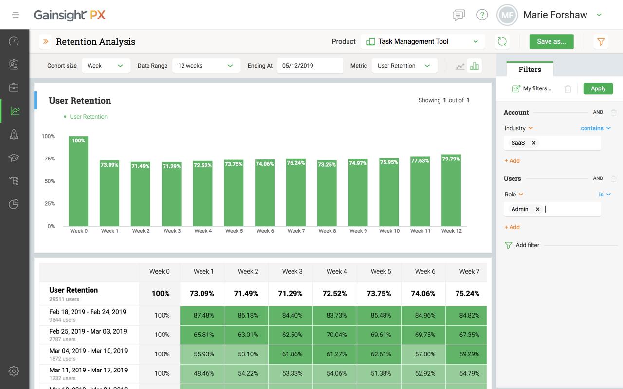 Gainsight PX retention analysis screenshot