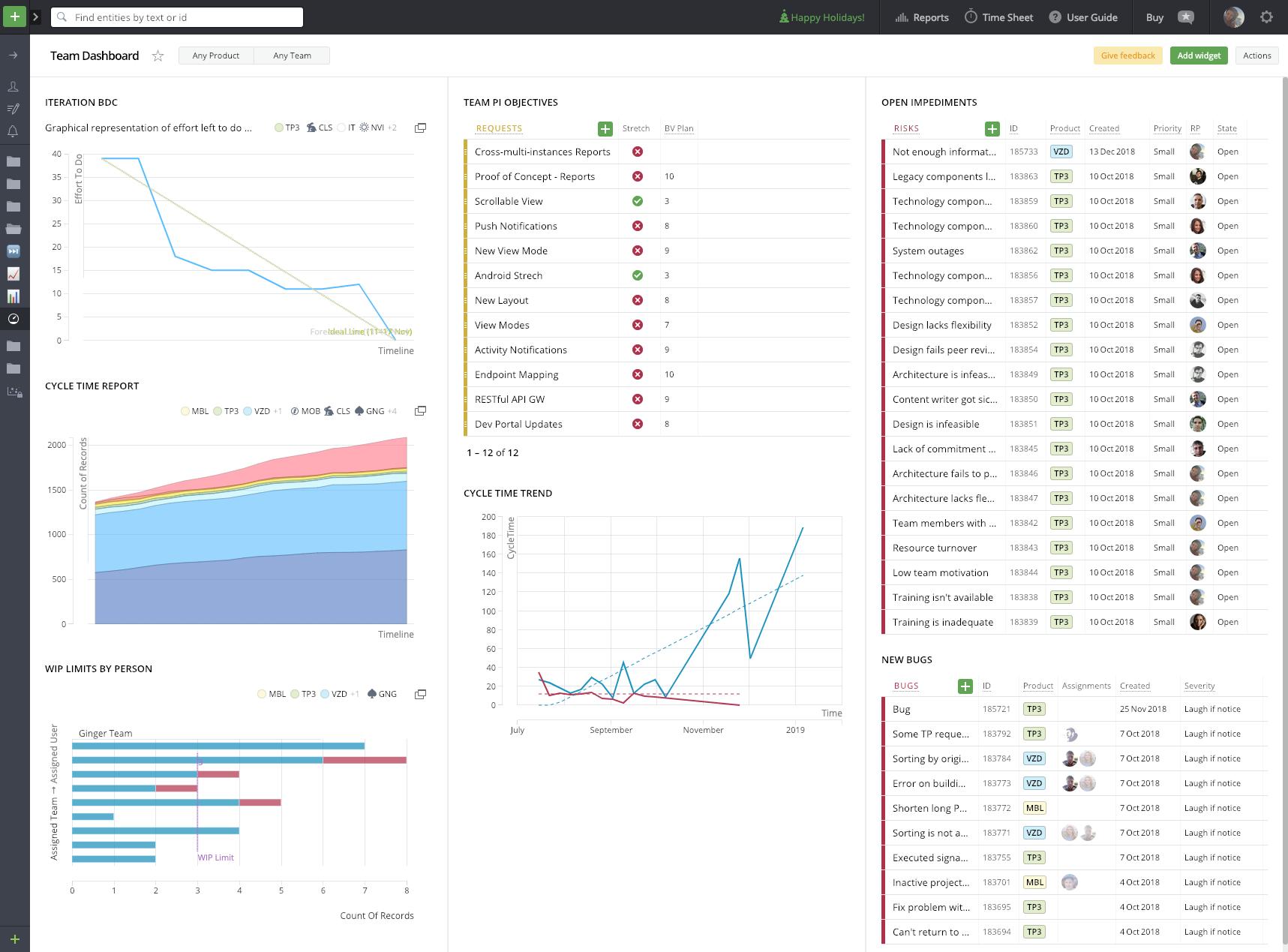 Targetprocess team dashboard