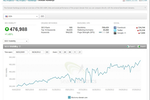 Searchmetrics Suite screenshot: Searchmetrics SEO Software