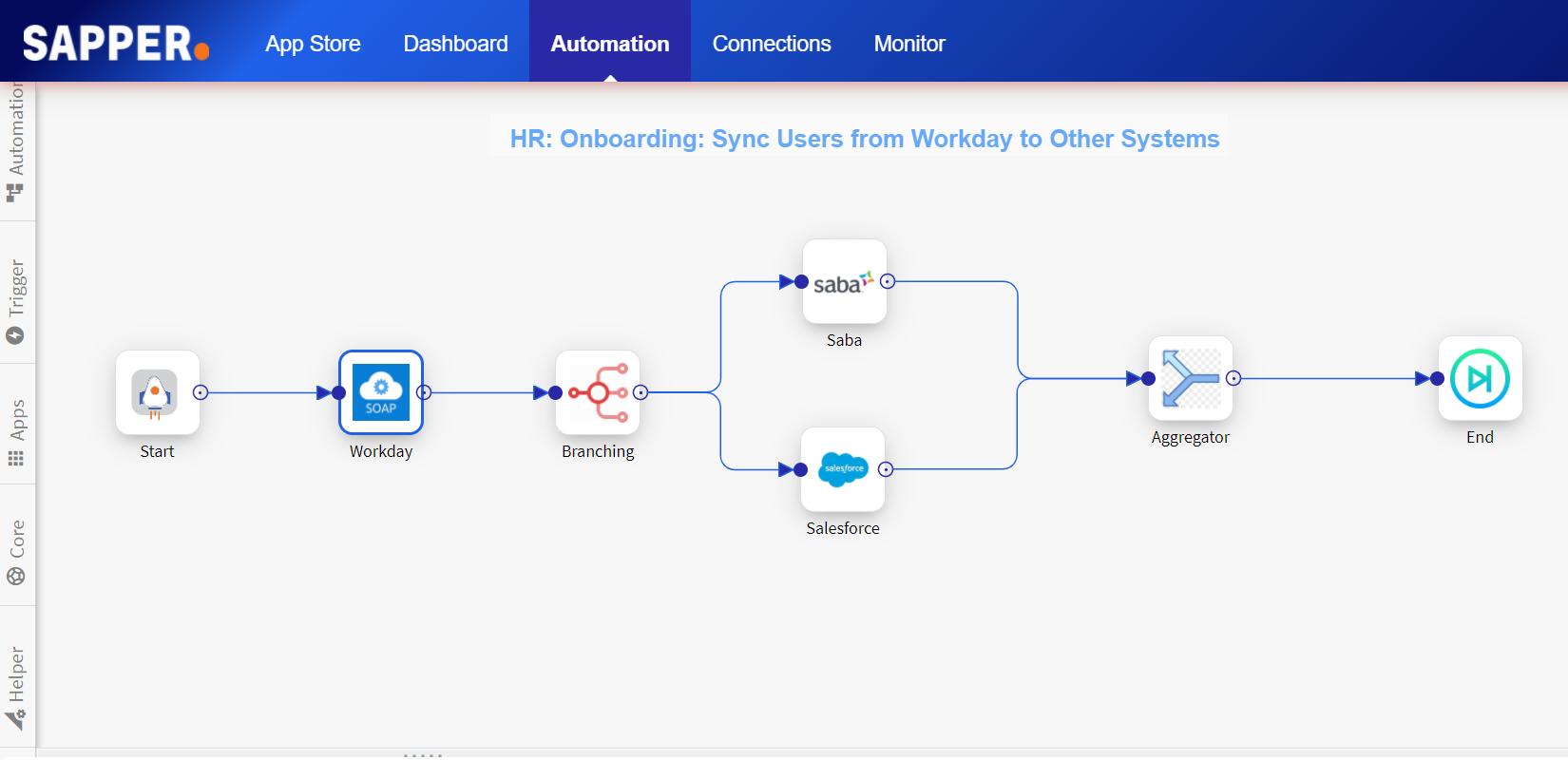 Sapper workflow management