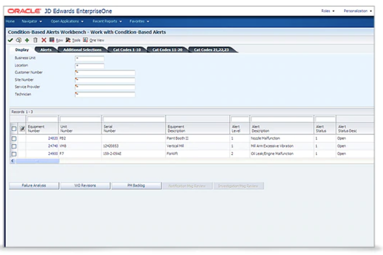 Condition based maintenance workbench allows users to see all alerts that have come into the system