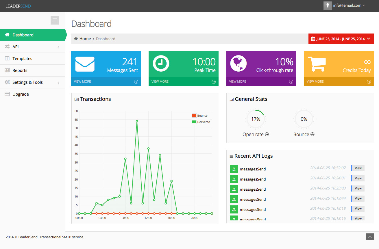 LeaderSend Dashboard