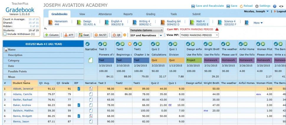 Administrator's Plus Software - Gradebook