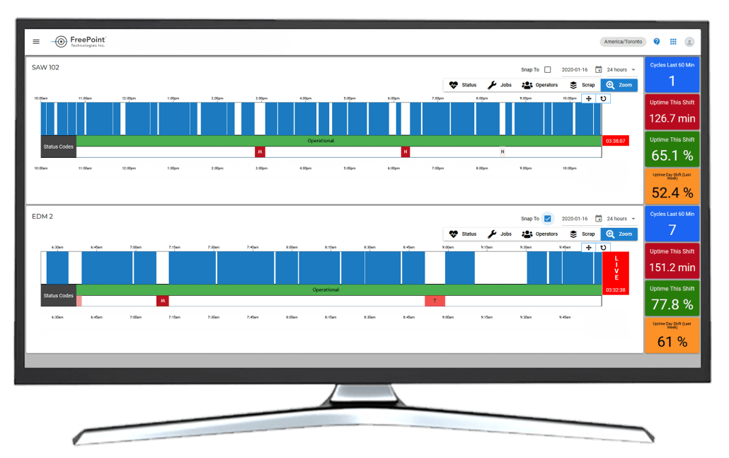 CLEARLY UNDERSTAND DATA w/ ShiftWorx! Empower Operators w/ Tracking Status Codes to Visualize & Narrate Downtime. PROACTIVELY Manage Machines - Benchmark Against Current State, Get Shift-by-shift Clarity into Processes & Increase the Accuracy of Estimates