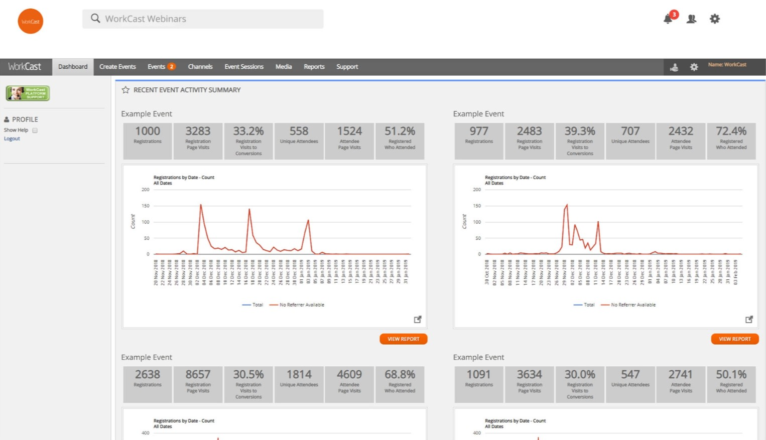 WorkCast engagement reporting