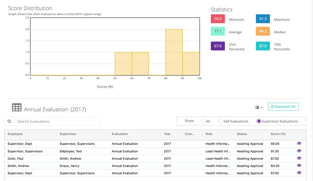 SuiteVal reporting screenshot