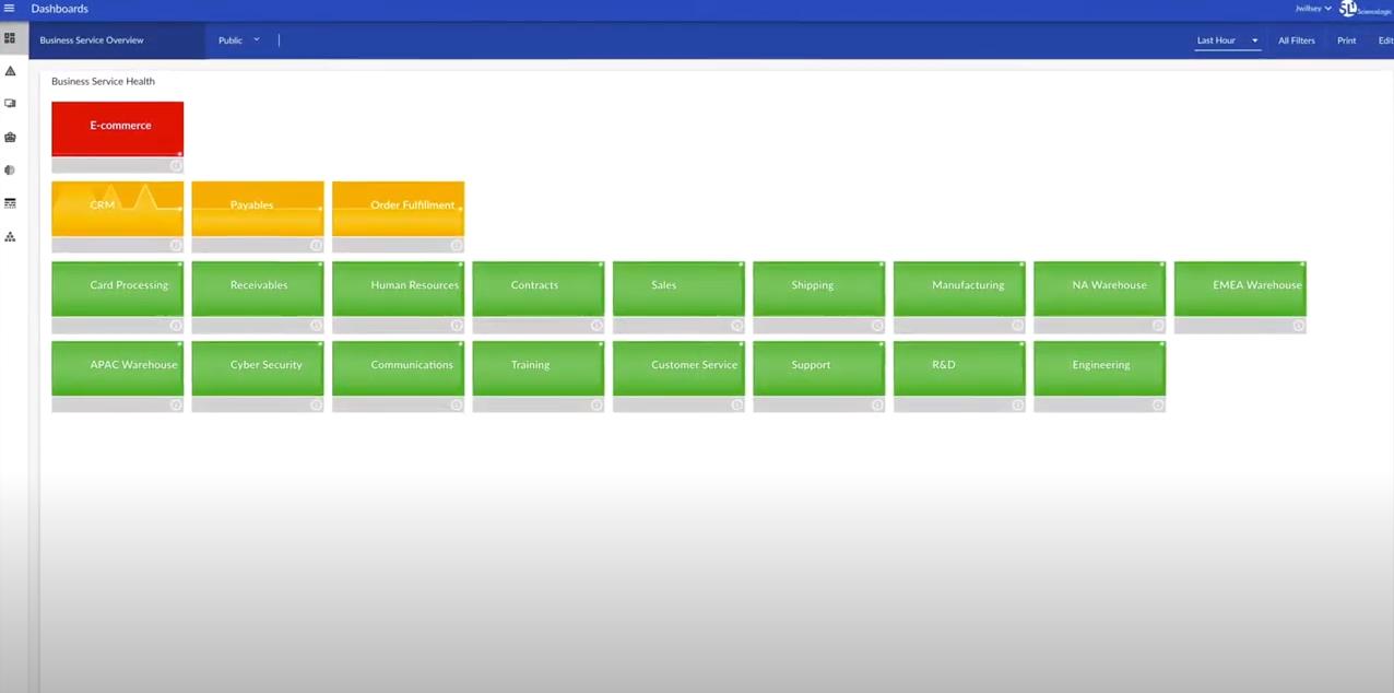 ScienceLogic dashboard