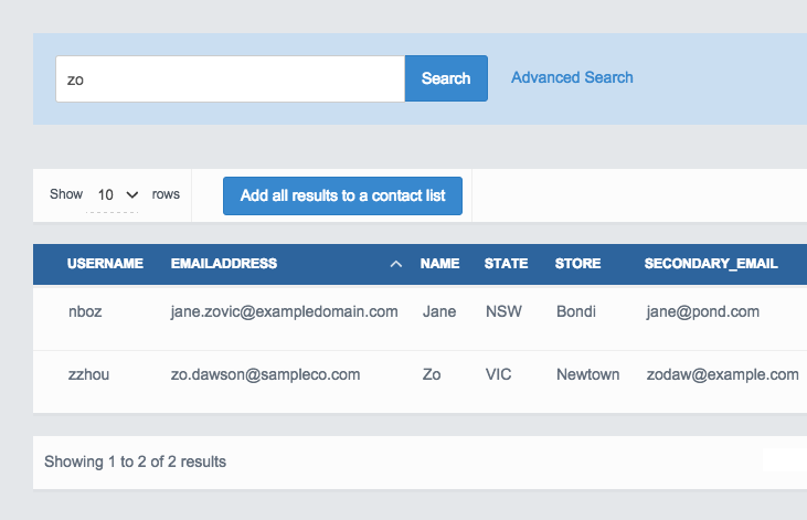 Add, edit and manage contacts with lists, segments and behavioral measures