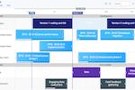 Proggio screenshot: JIRA & Proggio data on a unique timeline view that everyone can understand