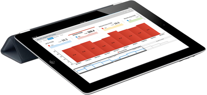 Access chart visualizations and predictive analytics across any device, shown here on iPad