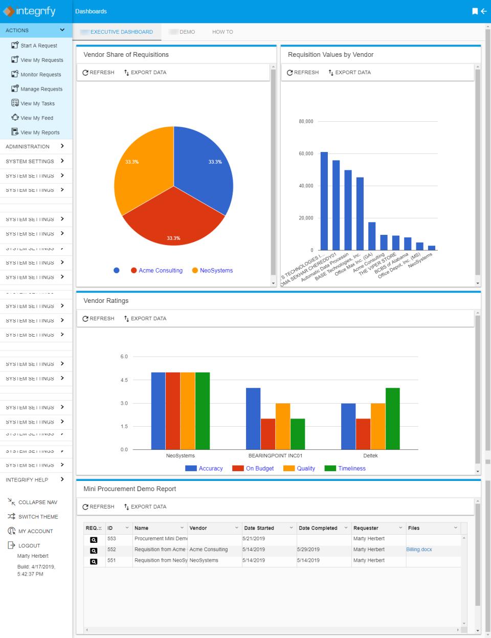 Integrify Software - 3