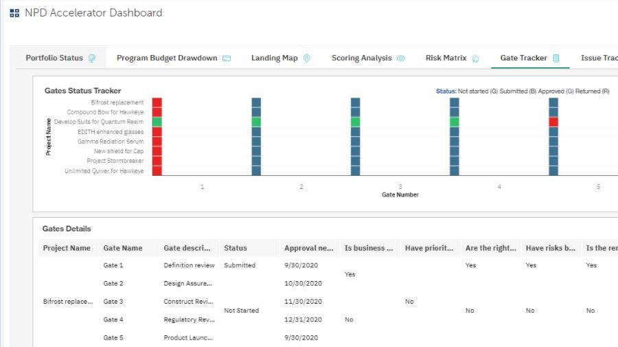Changepoint PPM Software - Changepoint PPM project portfolio status