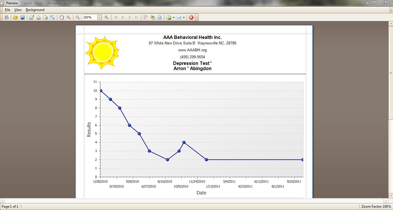 Depression test graph