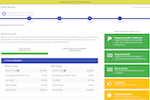 projectquoting.com screenshot: Customer quote review and checkout experience