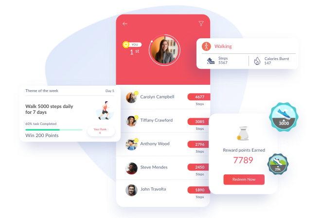 An AI Powered Corporate wellness solution to enhance employee wellbeing and productivity.