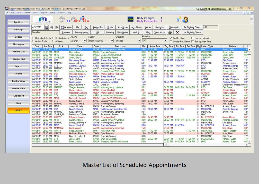 MedInformatix Software - Master list