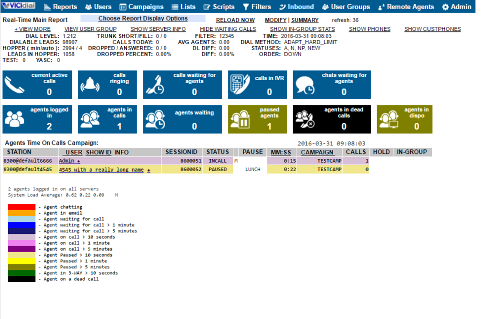VICIdial screenshot: Built-in reporting options include the ability to run real time and summary reports, such as breakdowns on agent calling times per campaign