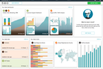 DataHero screenshot: Charts created in DataHero can be assembled into dashboards