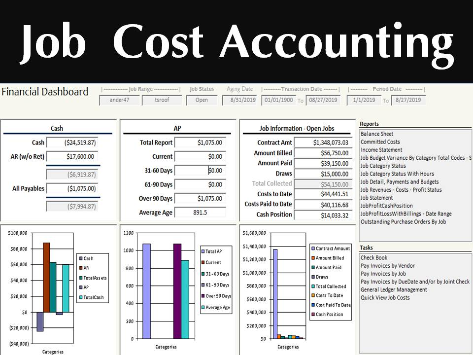 Job cost accounting