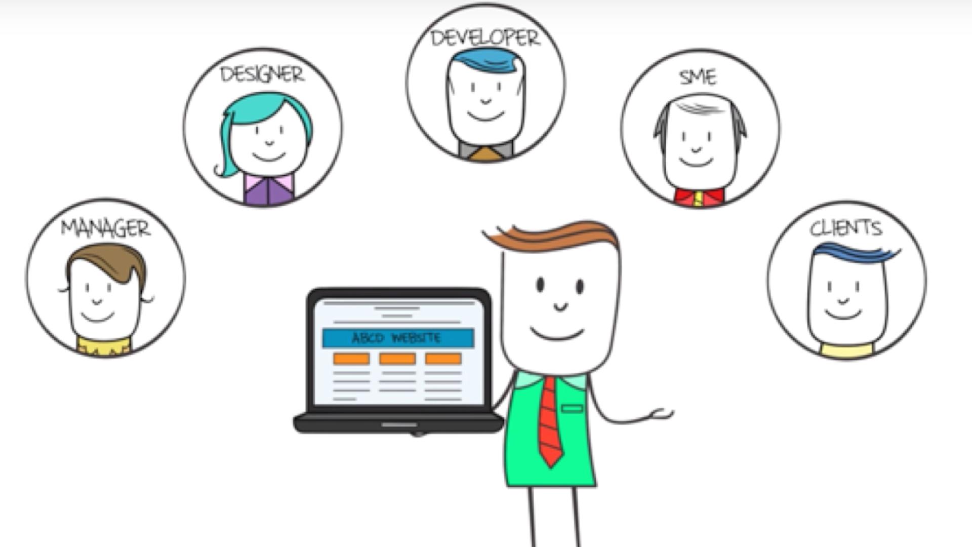 zipBoard brings all team members and external stakeholders on the same page during digital development