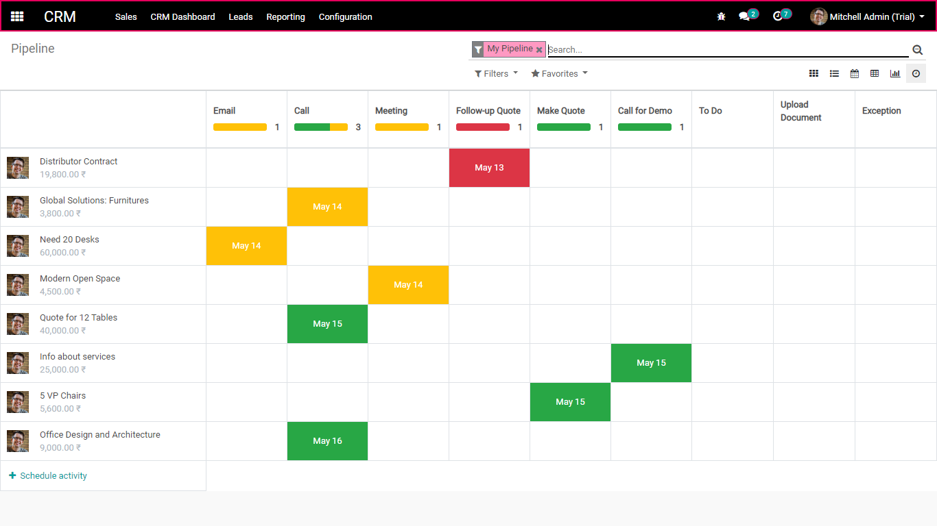 Teknovate CRM daily activity view
