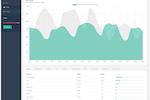 Linkly screenshot: Linkly dashboard