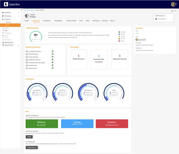 CyberOne Software - Leadership and team custom dashboards