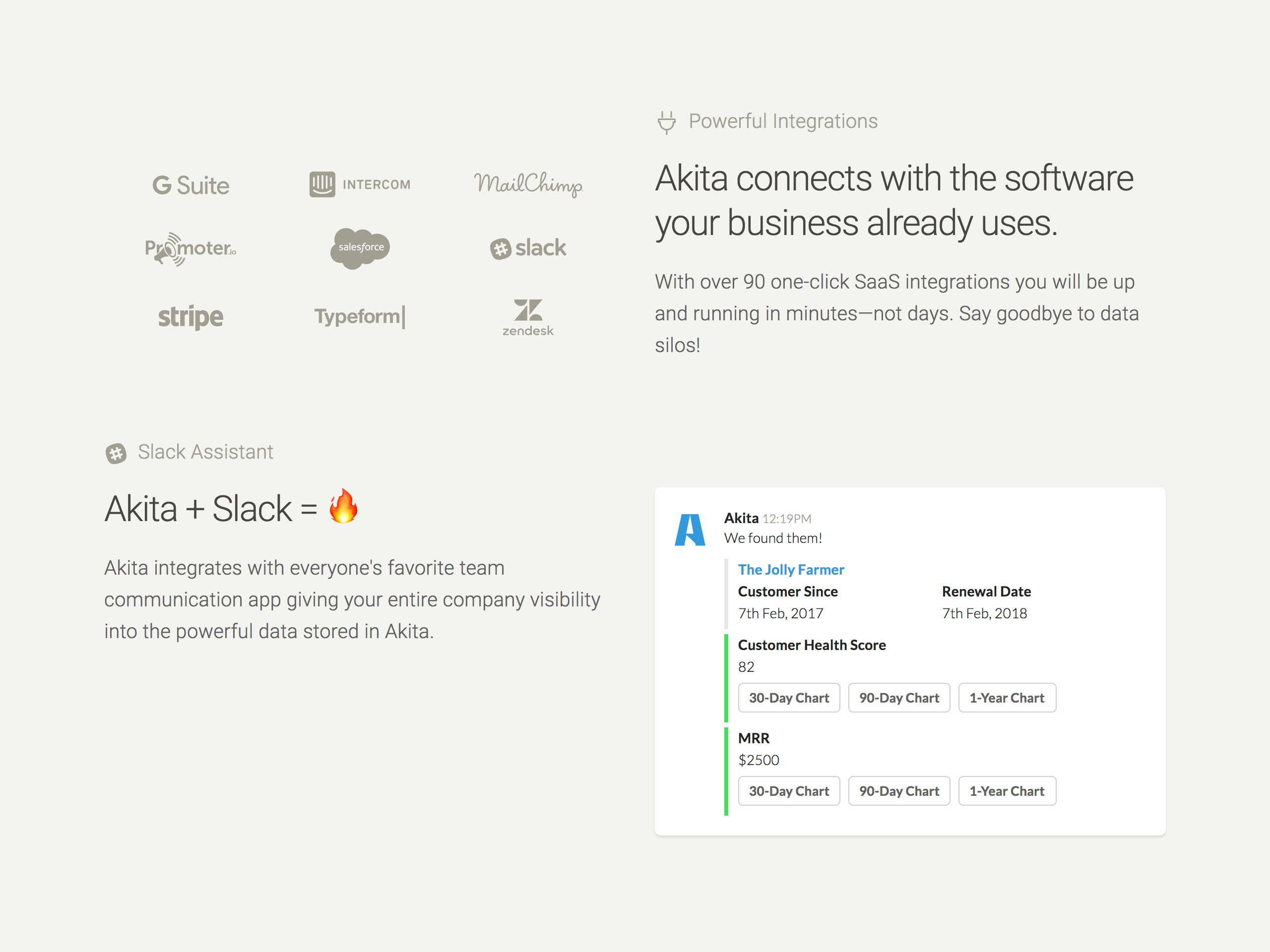 Akita connects with the software your business already uses and our Slack assistant will keep the entire organization informed of your Customer Success efforts.