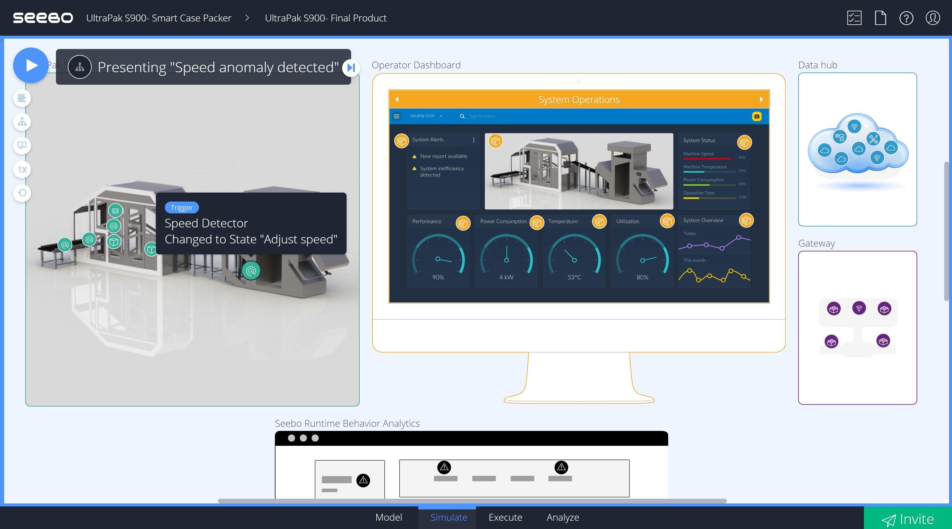 Seebo Software - Simulate process