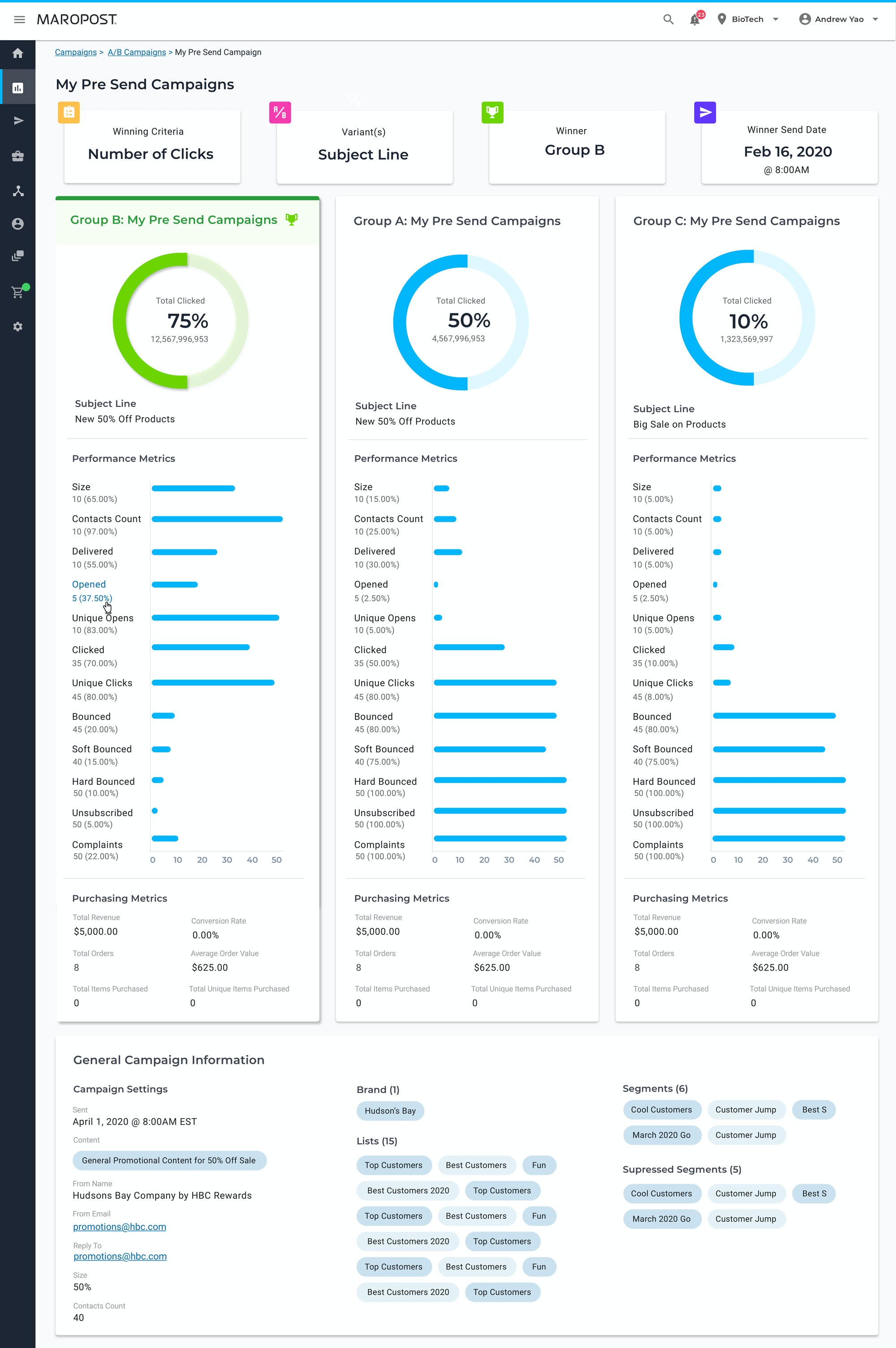 Maropost Software - A/B Campaign Test Report