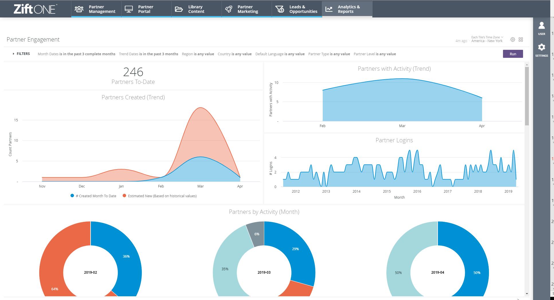 Zift Solutions screenshot: Admin Dashboard