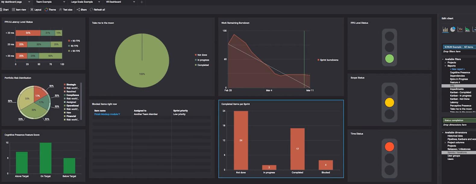 Hansoft Software - Metrics