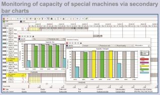Monitor machine capacity via Fast React Align application